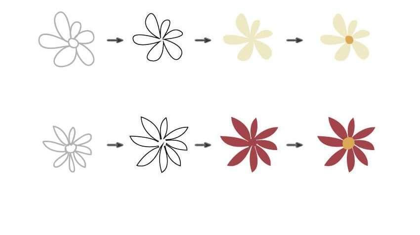 Tutorial Membuat Ilustrasi Musim Semi di Adobe Illustrator CC 15
